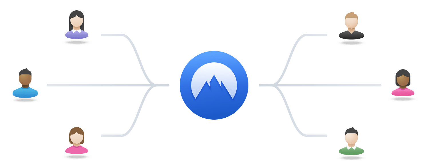 Best VPN For P2P in 2019: We are the REAL DEAL | NordVPN