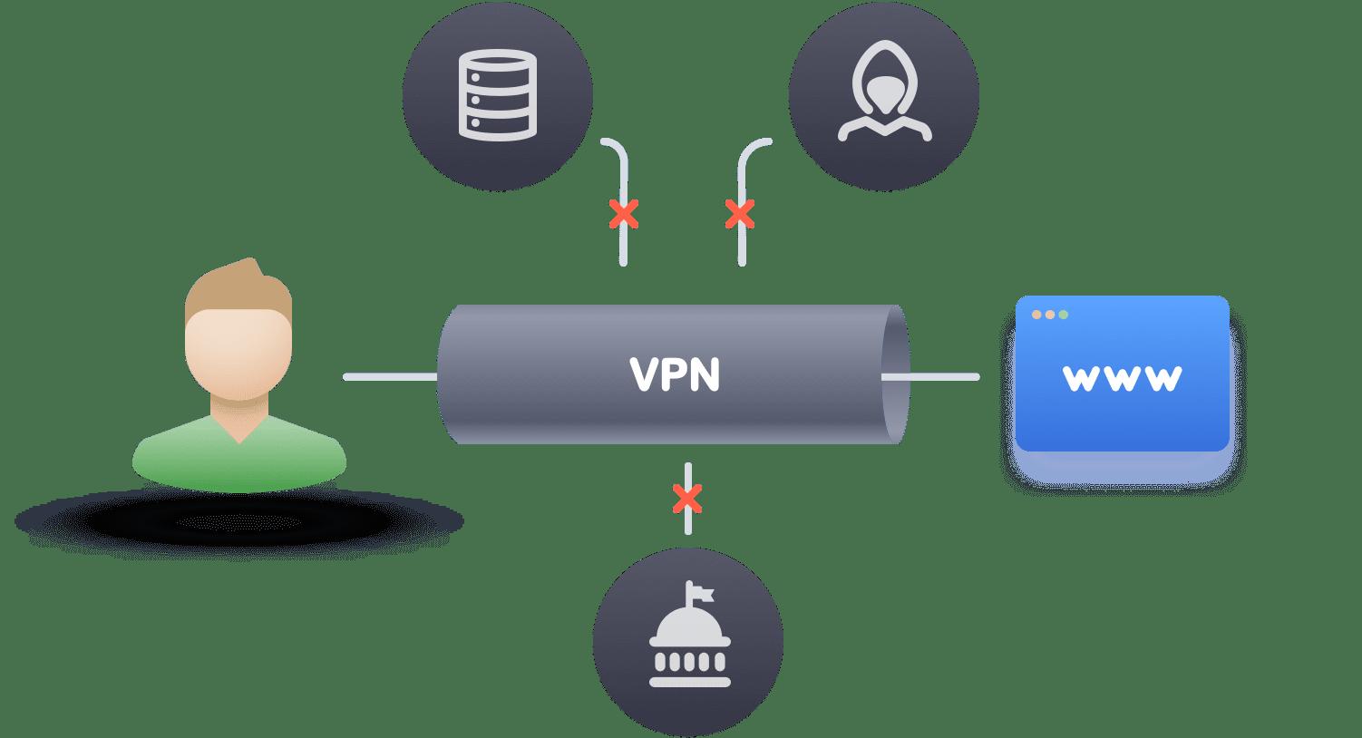 scheme vpn